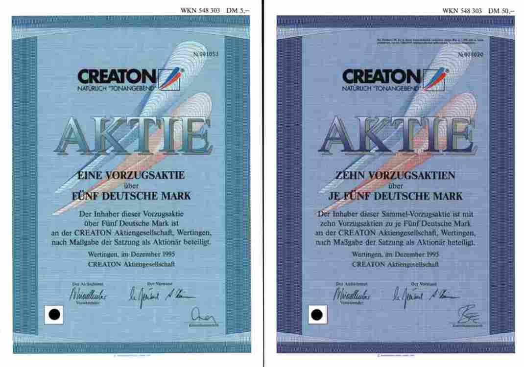 Creaton Aktie